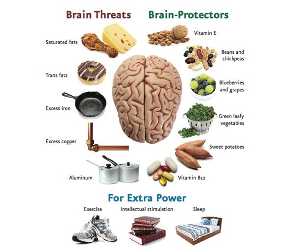 Brain boosting foods for studying photo 4